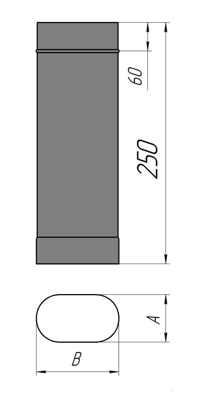 Параметры трубы-овал L250