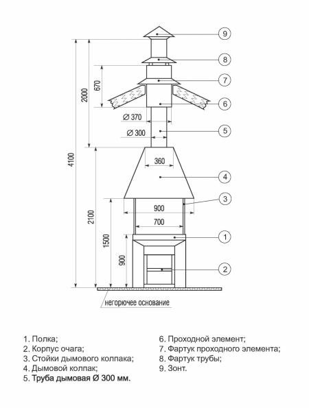ОЧАГ-ГРИЛЬ ОГ-02