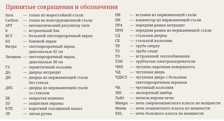 ИНЖЕНЕР, ЧД, СК, ТВ