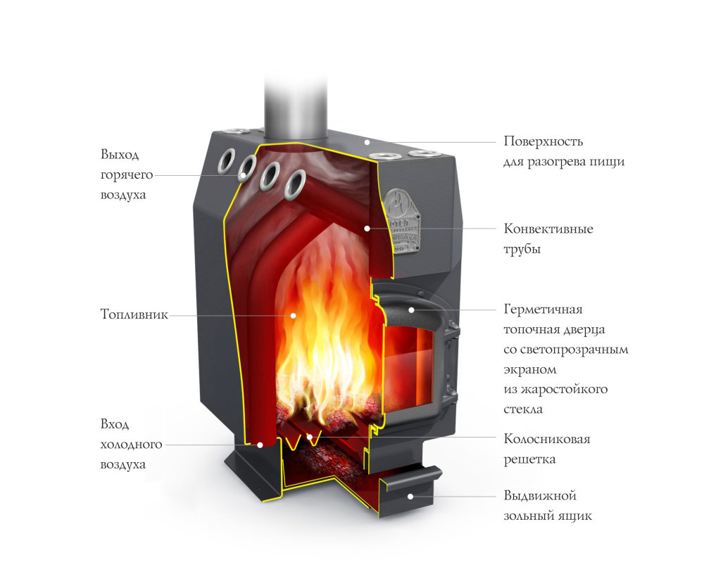 ПРОФЕССОР, СД, СК, ТВ