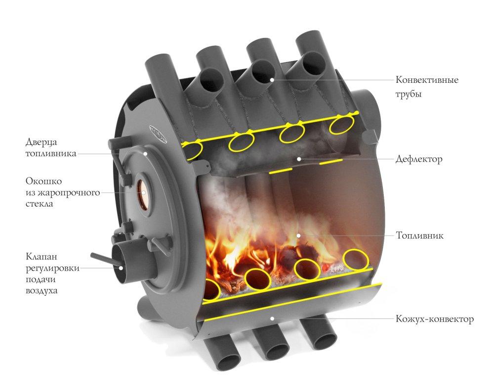 Валериан, 8 кВт, антрацит