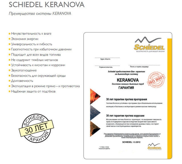 Schiedel KERANOVA