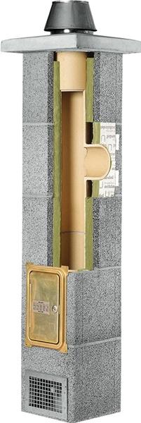 Schiedel Rondo Plus Двухходовой с вентиляционным каналом
