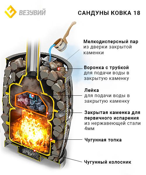 Легенда Русский пар Ковка 18 (240)