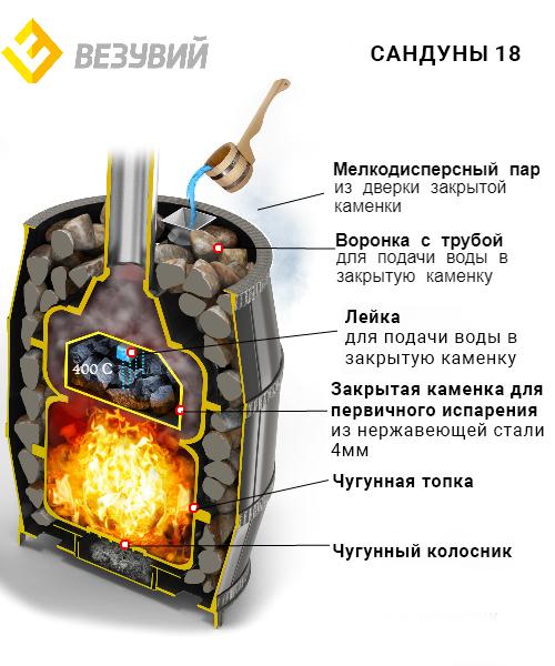 Легенда Русский пар 18 (240)