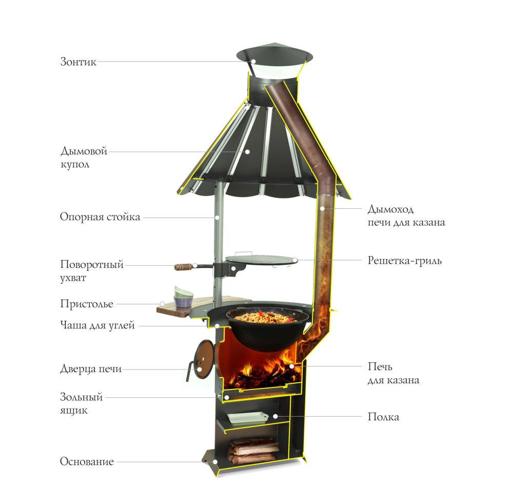 Барабек гриль с печью под казан черная бронза