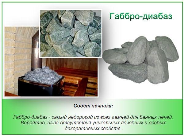 Габбро-диабаз колотый,20кг
